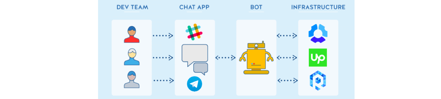 chatops.png